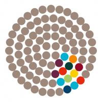 Grafik zeigt Punkte in einer Gruppe innerhalb eines Kreises